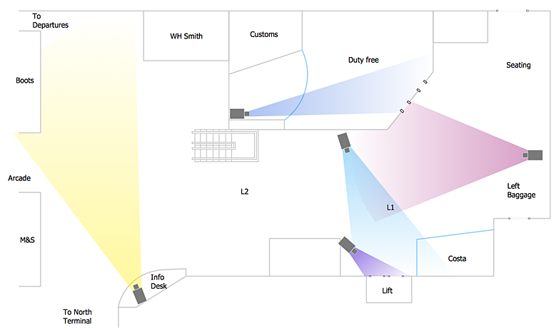 Airport terminal CCTV cameras layout