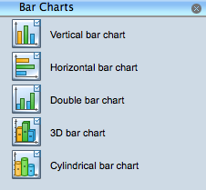 Column chart library objects