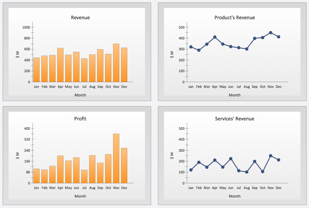 Business Sales Revenue Dashboard Sample