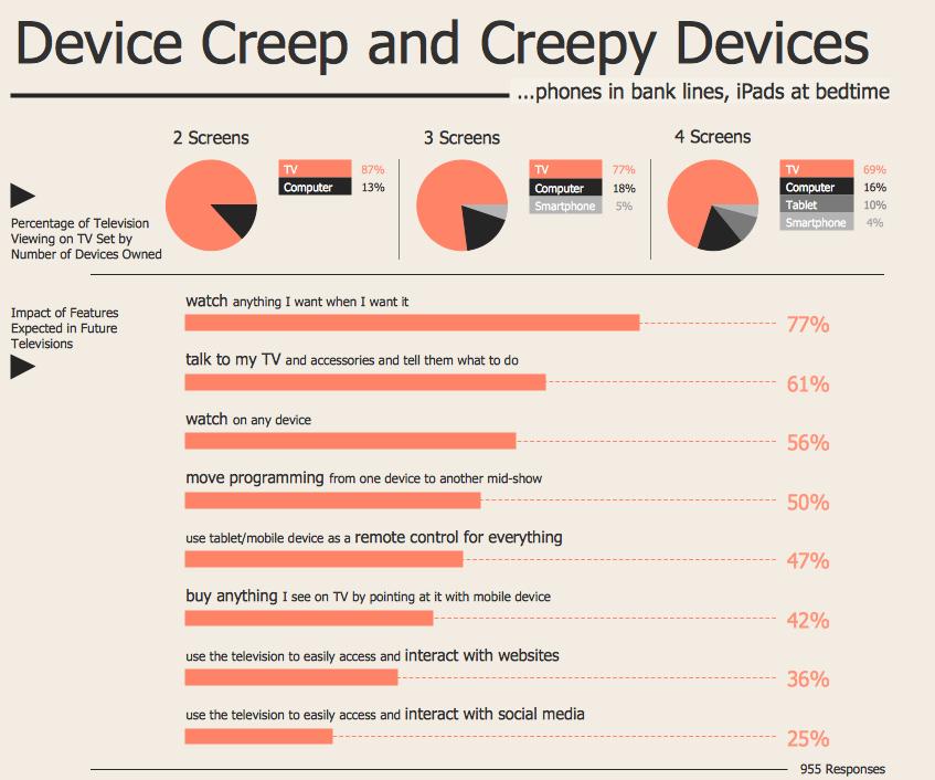 Internet Marketing Infographic