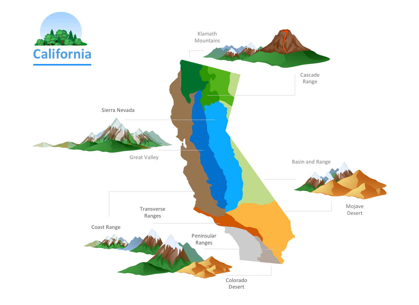 California relief - Infographics