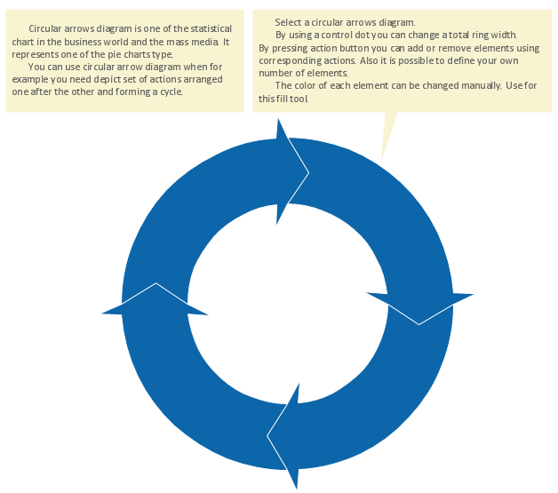 circular flow diagram template   the circular flow diagram    circular flow diagram template