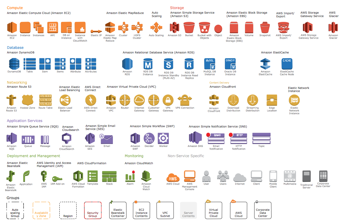 Design Elements - AWS icons - Amazon Web Services planning