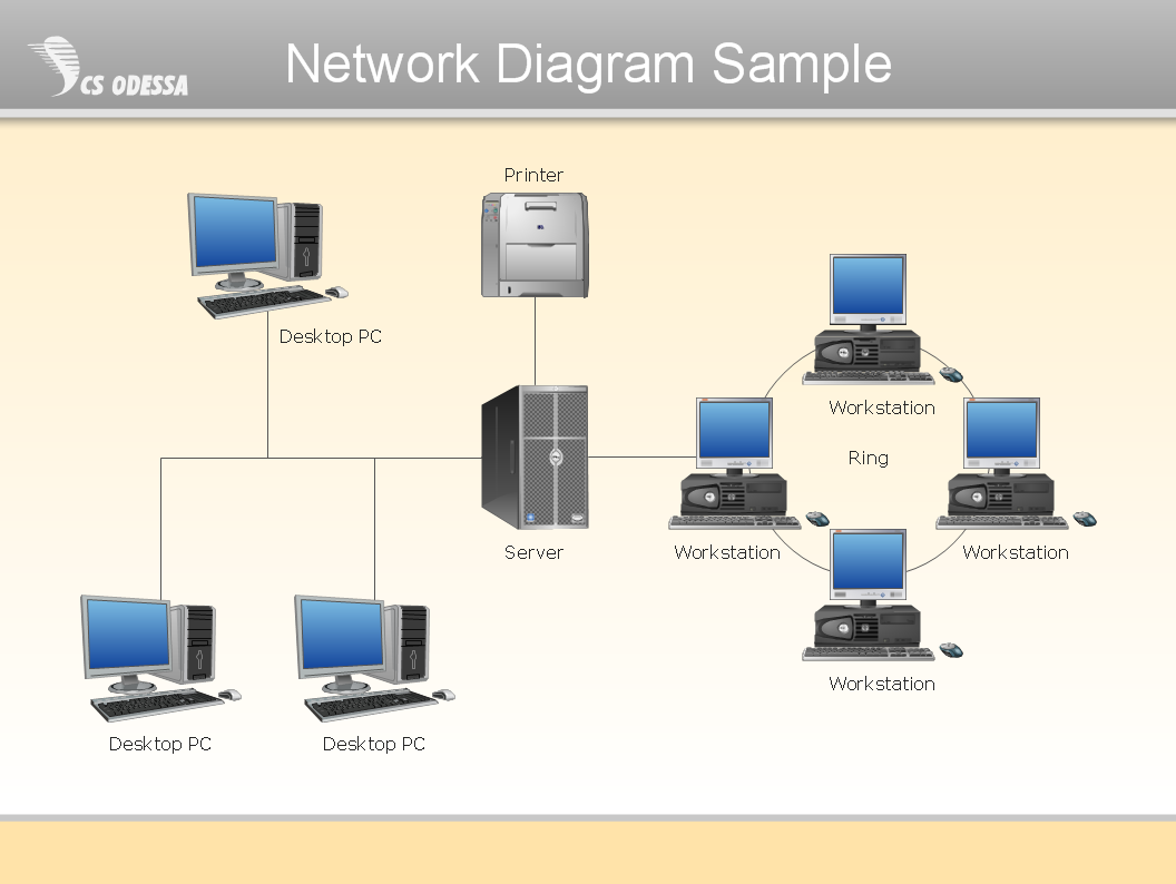 Physical network diagram - Computer and Networks solution sample