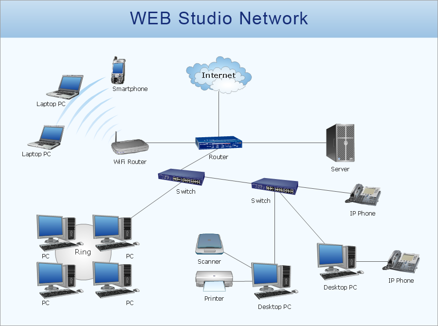 Common network diagram - example from ConceptDraw solution Computer and Networks