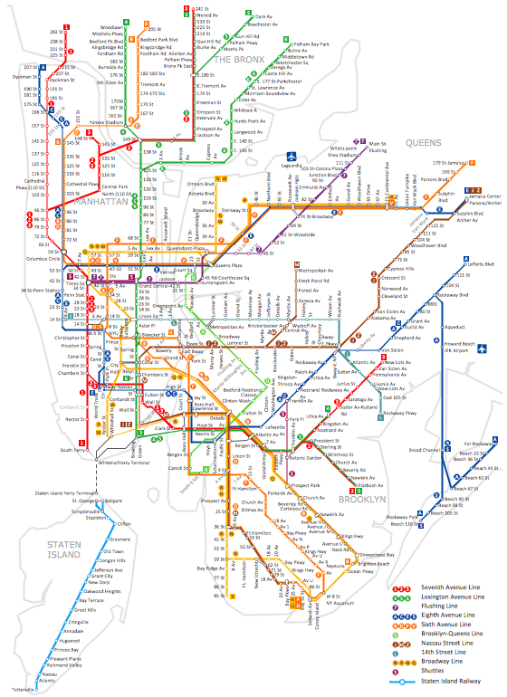 ConceptDraw sample of Metro Map style infographics tube New York City Subway - how to draw metro maps using solution Metro Map
