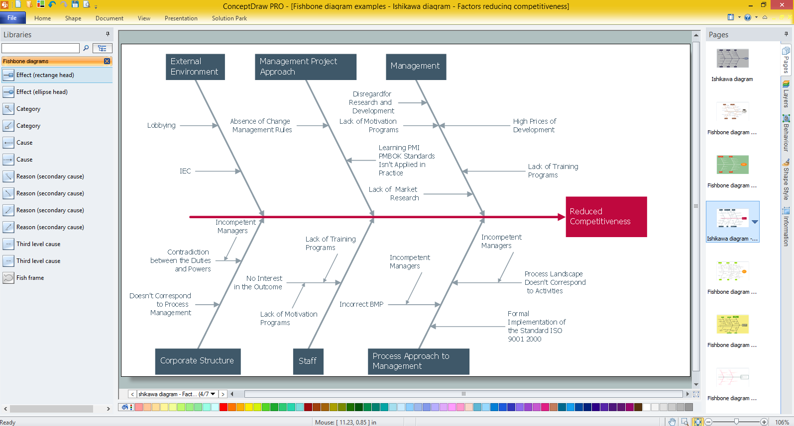 Create Fishbone Diagrams with the ConceptDraw