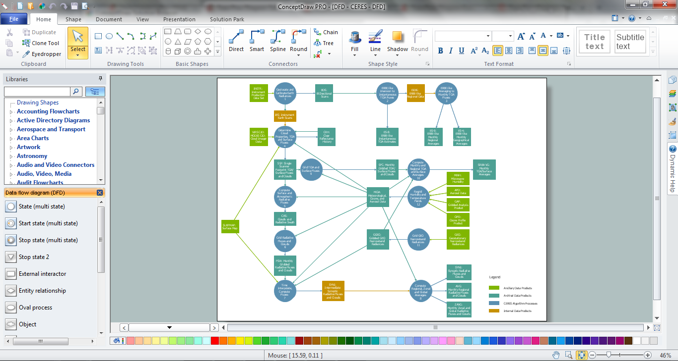 Create a data flow diagram online