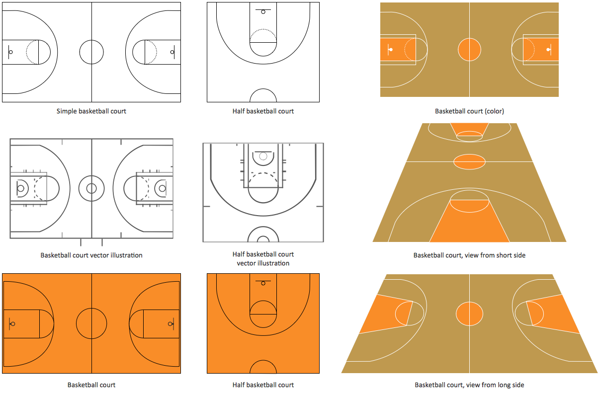 Basketball Court Diagram And