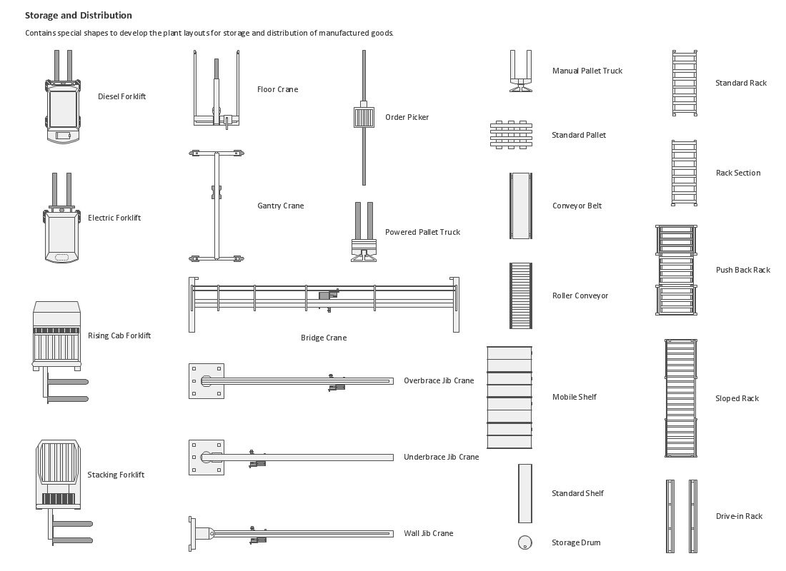Building drawing design elements - Storage and distribution plant layout plans
