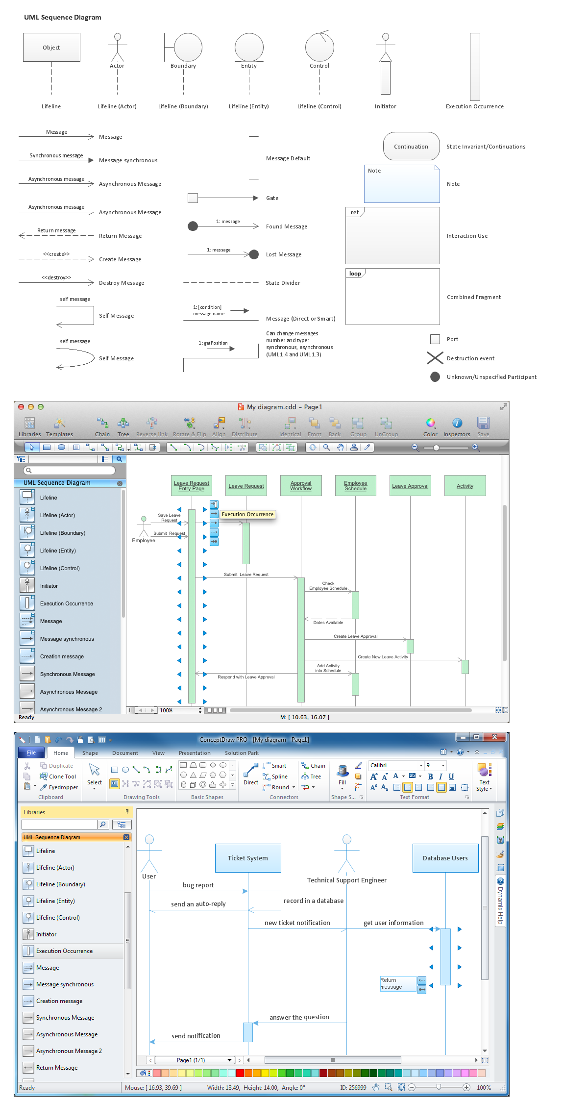 Diagramming Software for  UML Sequence Diagrams