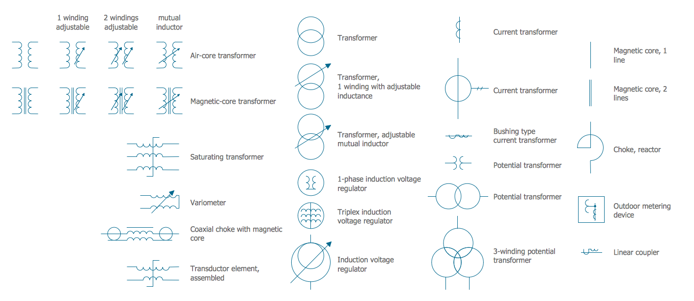 Electrical Symbols — Transformers and Windings