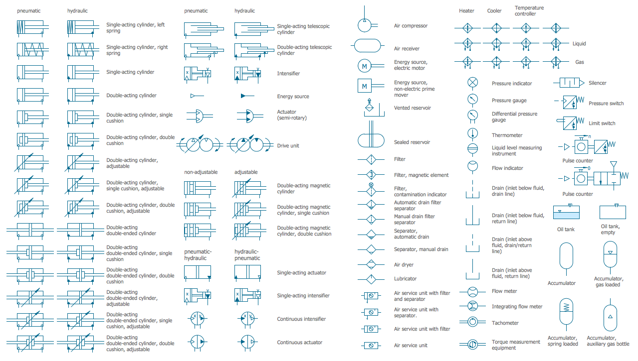 Mechanical Drawing Symbols