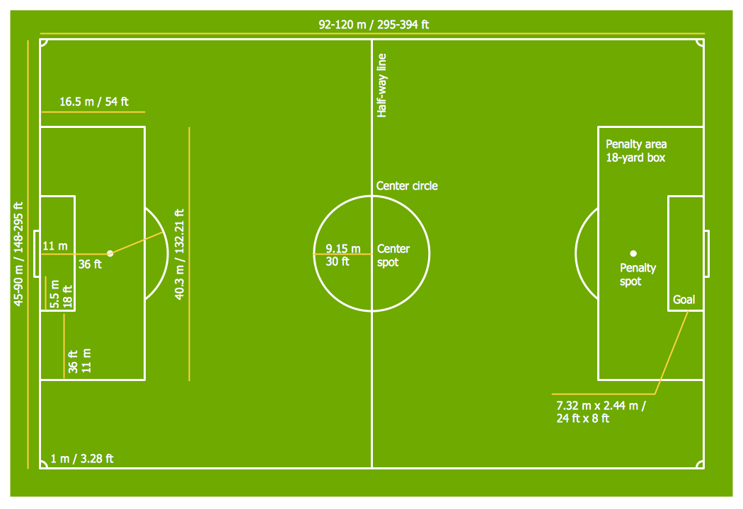 football field diagram   football   soccer  football  field    horizontal colored soccer  football  field