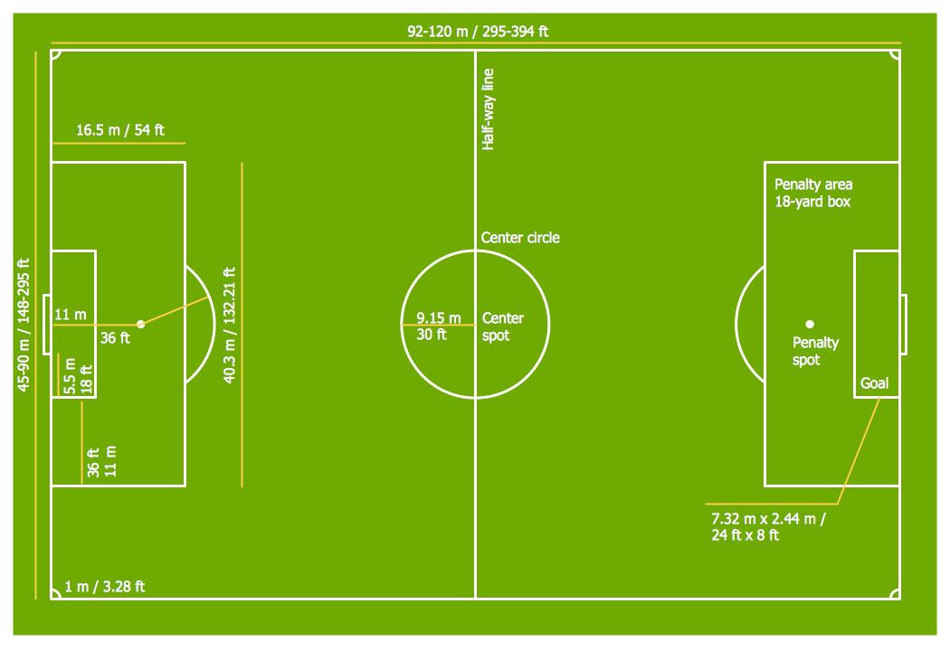 Soccer Football Field Templates Association Football Soccer Field Dimensions Design A Soccer Football Field Draw A Football Field And Its Dimension Of The Field