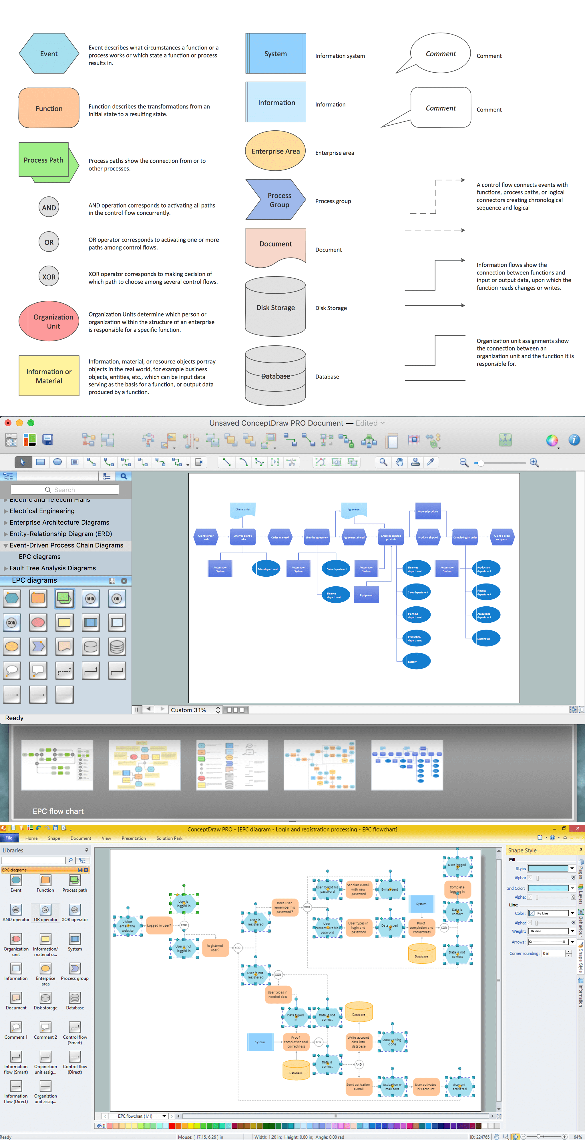 Diagramming Software for Business Process — Event Driven Process Chain (EPC)Diagram (Win, Mac)