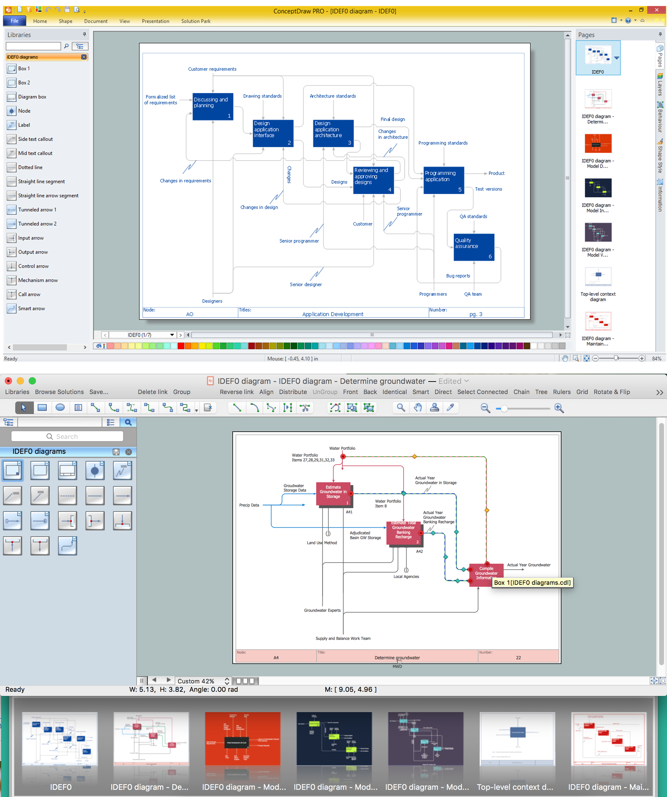 IDEF0 standard with ConceptDraw DIAGRAM *