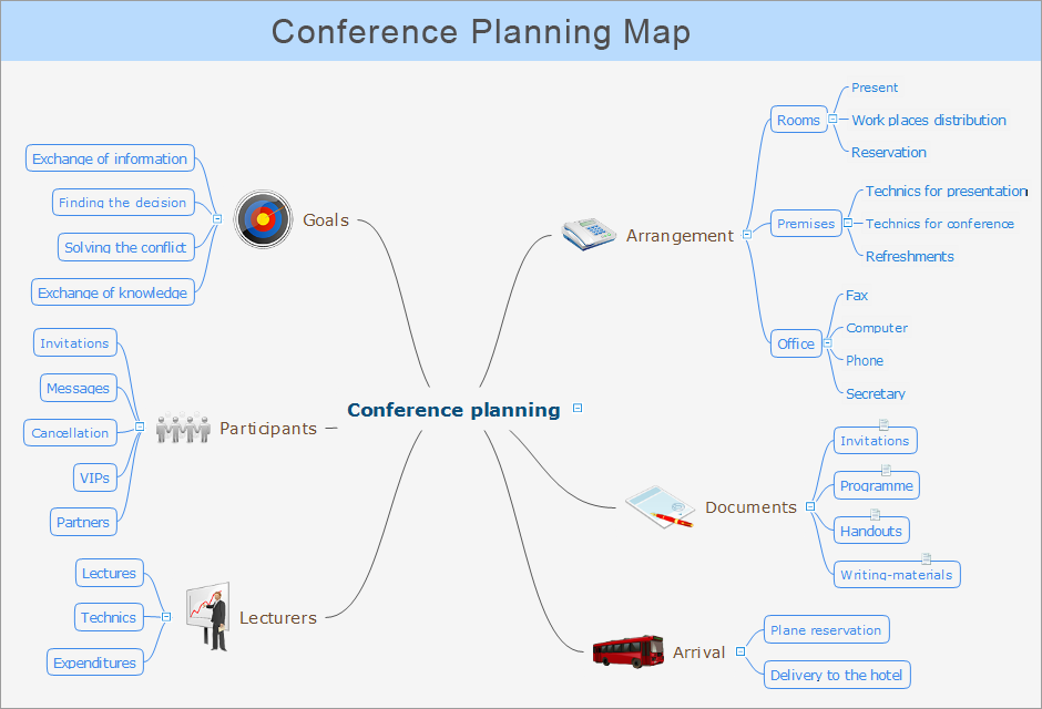 Idea Communication - Conference Planning