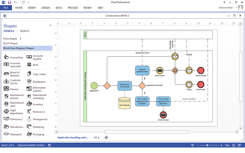 MS Visio Business Process Diagram
