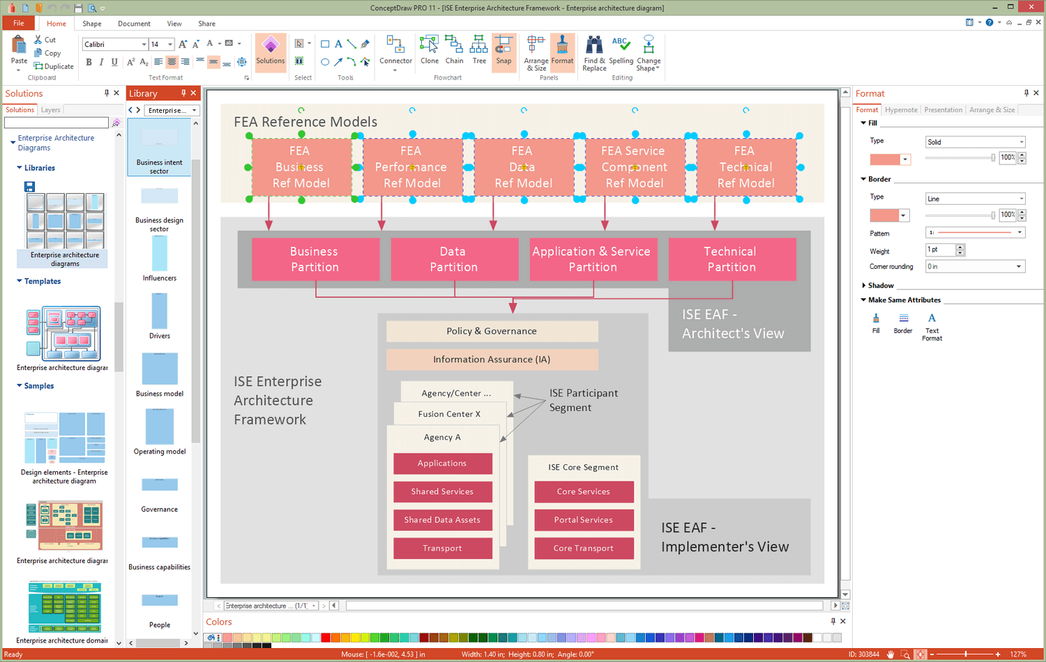 architecture enterprise solution diagrams information diagram software example microsoft solutions management conceptdraw base mixed interpreting messages windows technology started need