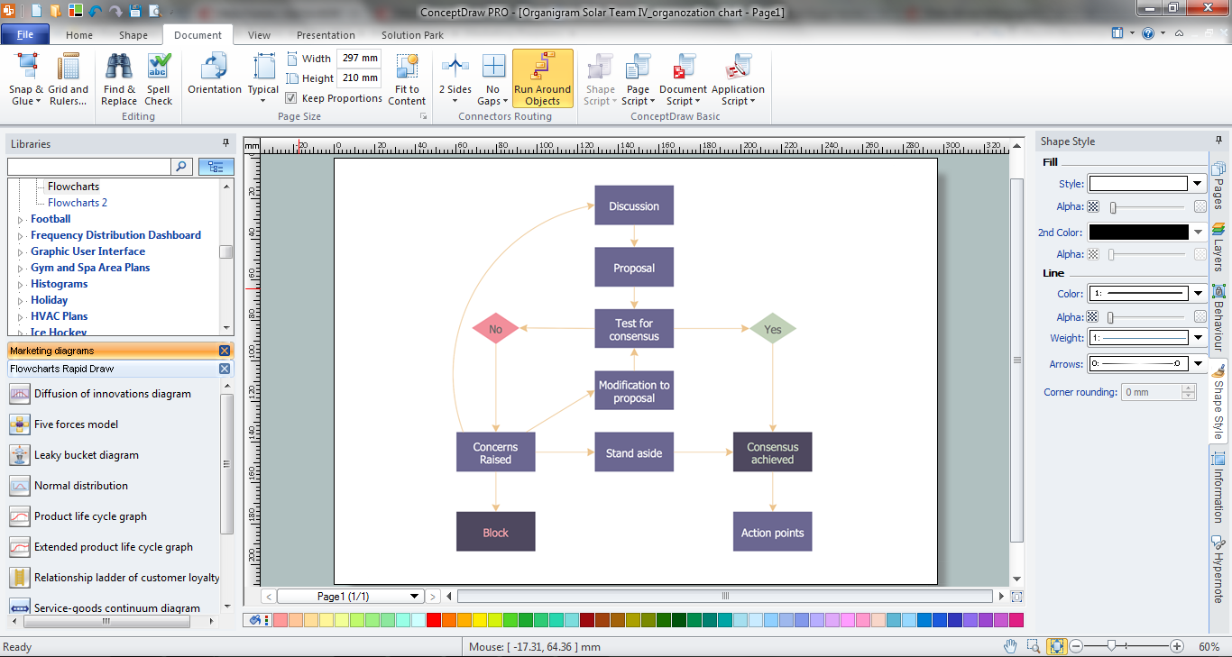 Marketing flow chart example 1 marketing flow chart in conceptdraw diagram p accmission Choice Image