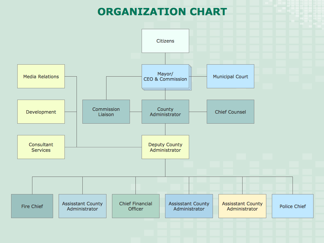 How to Draw an Organization Chart *
