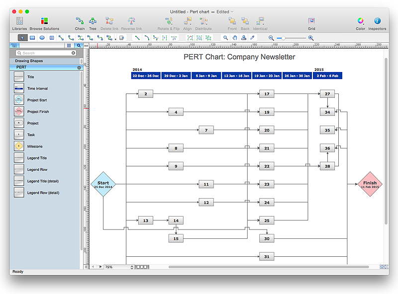 Project PERT Chart