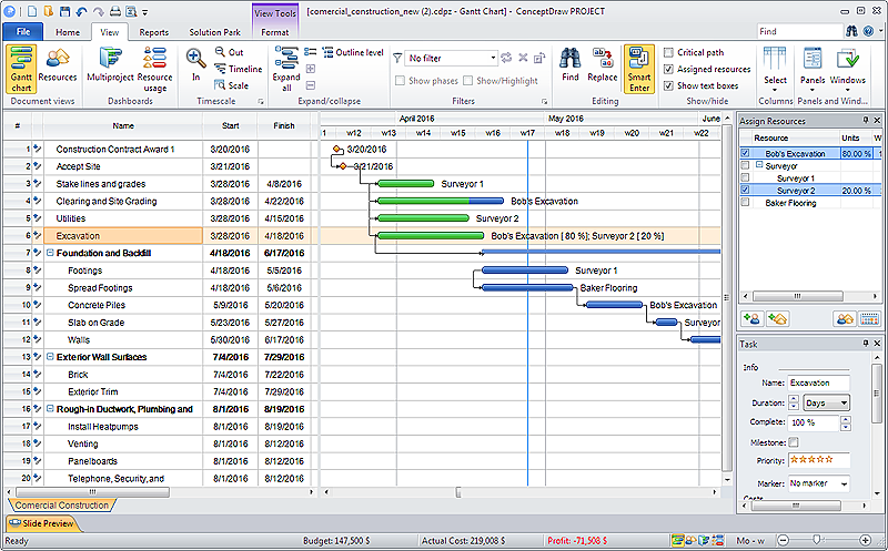 How to Plan andAllocate Resources inProject