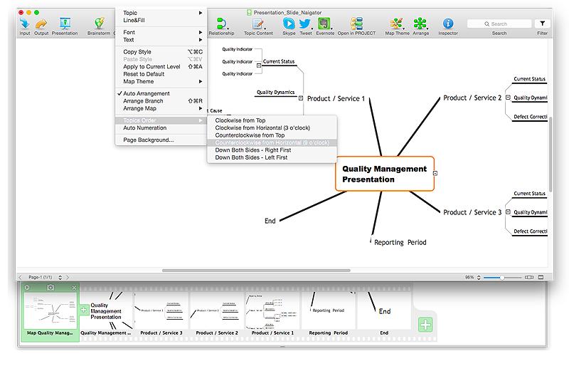Slide Order in a default mind map Presentation