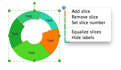 Ring chart with control dots object with action menu