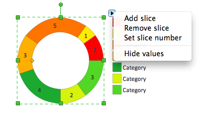 Ring chart object with action menu