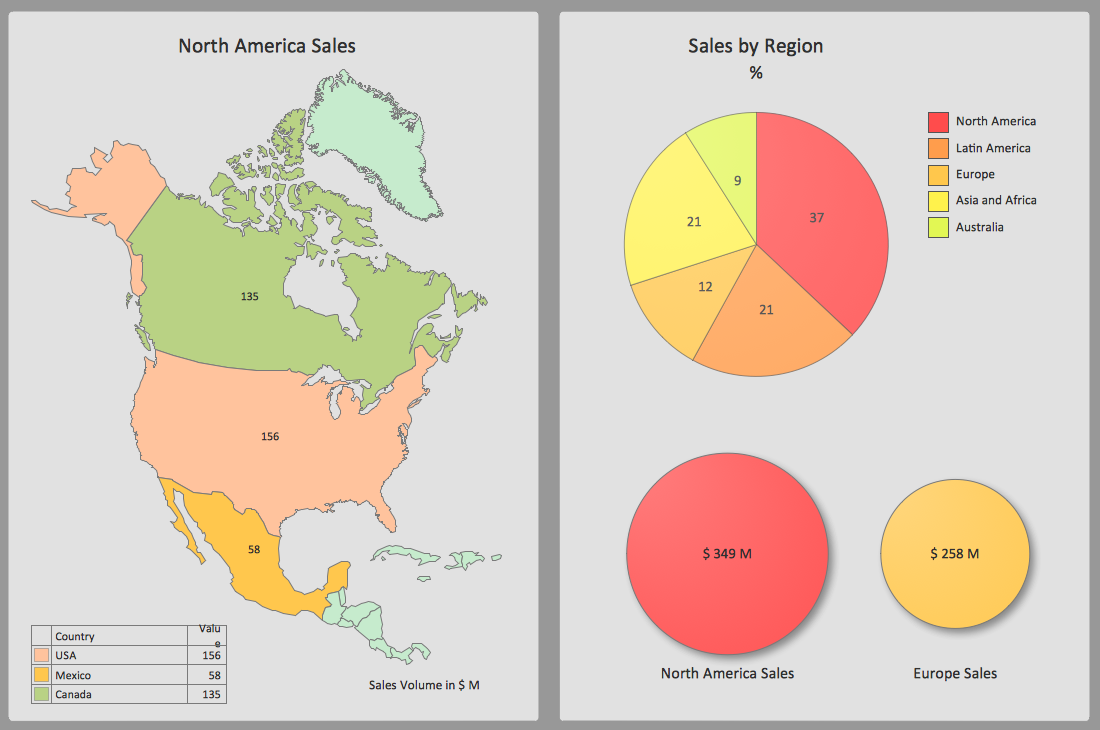 Sales Dashboard - Geographically Sample