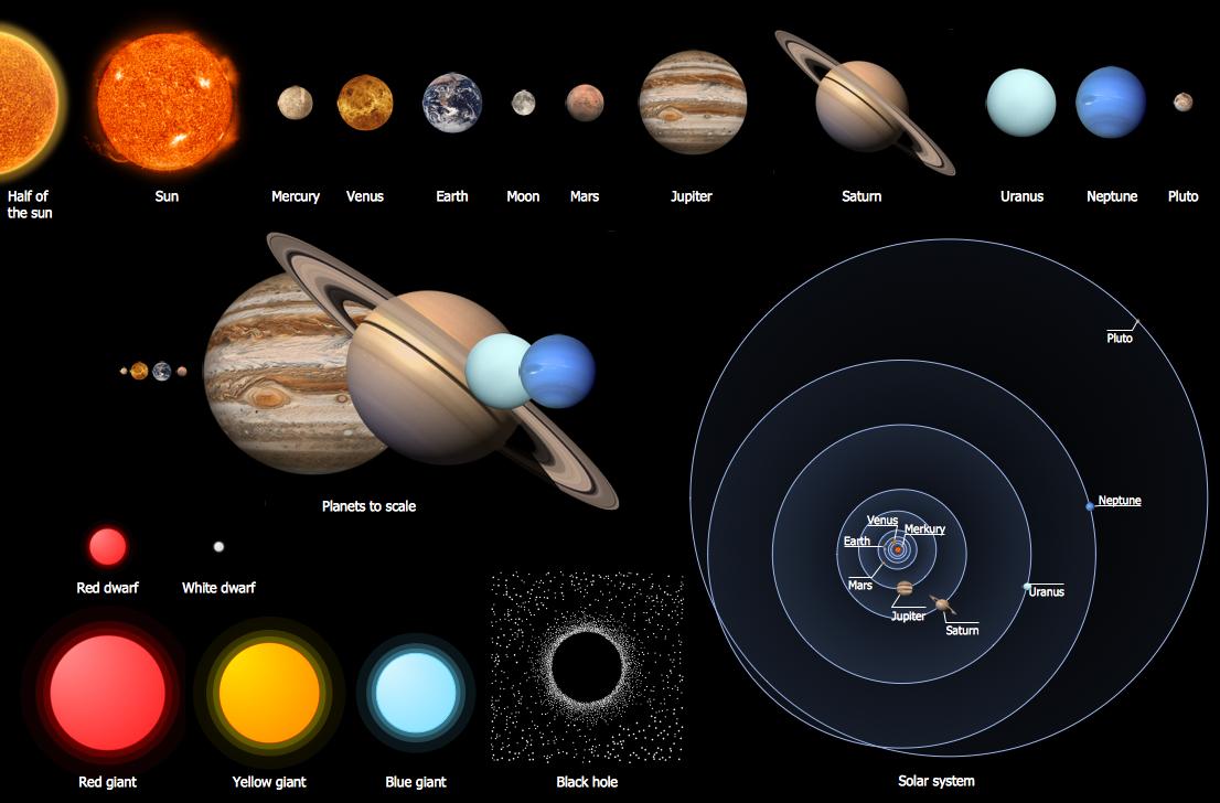 Solar System  Astronomy for Kids