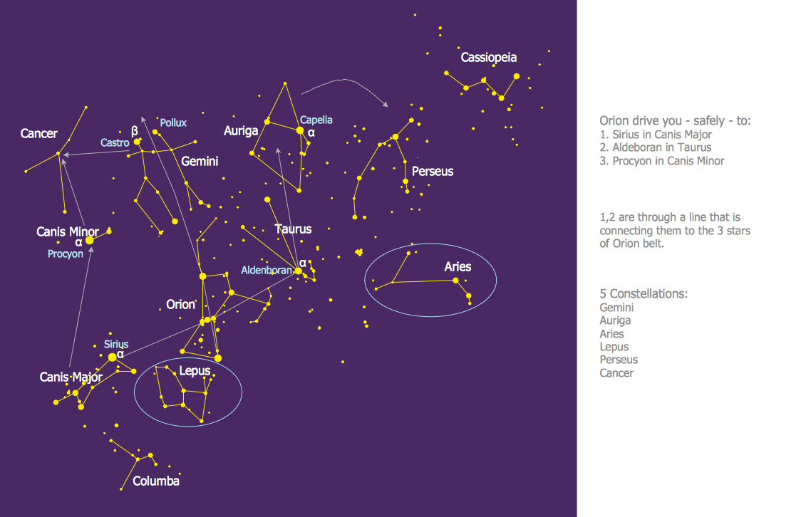 Constellation Chart - Orion Network