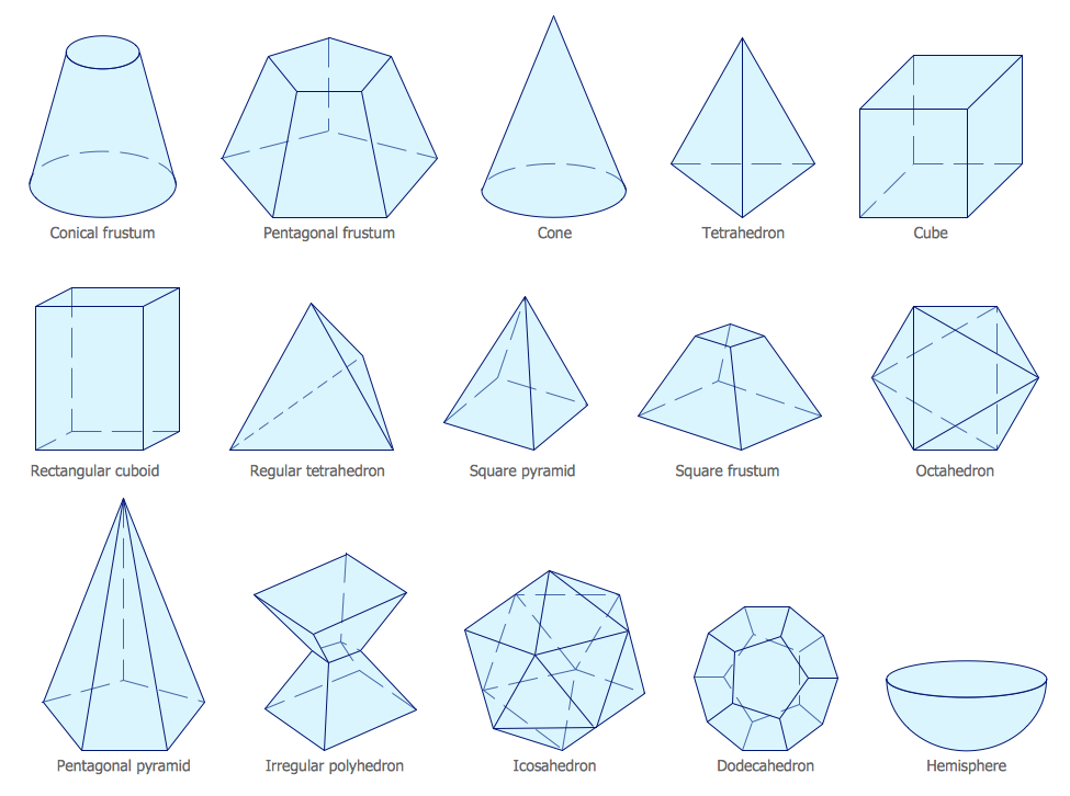 Mathematics symbols Make your own 3d shapes online