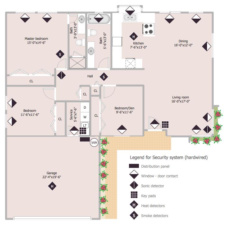 security floor plan example