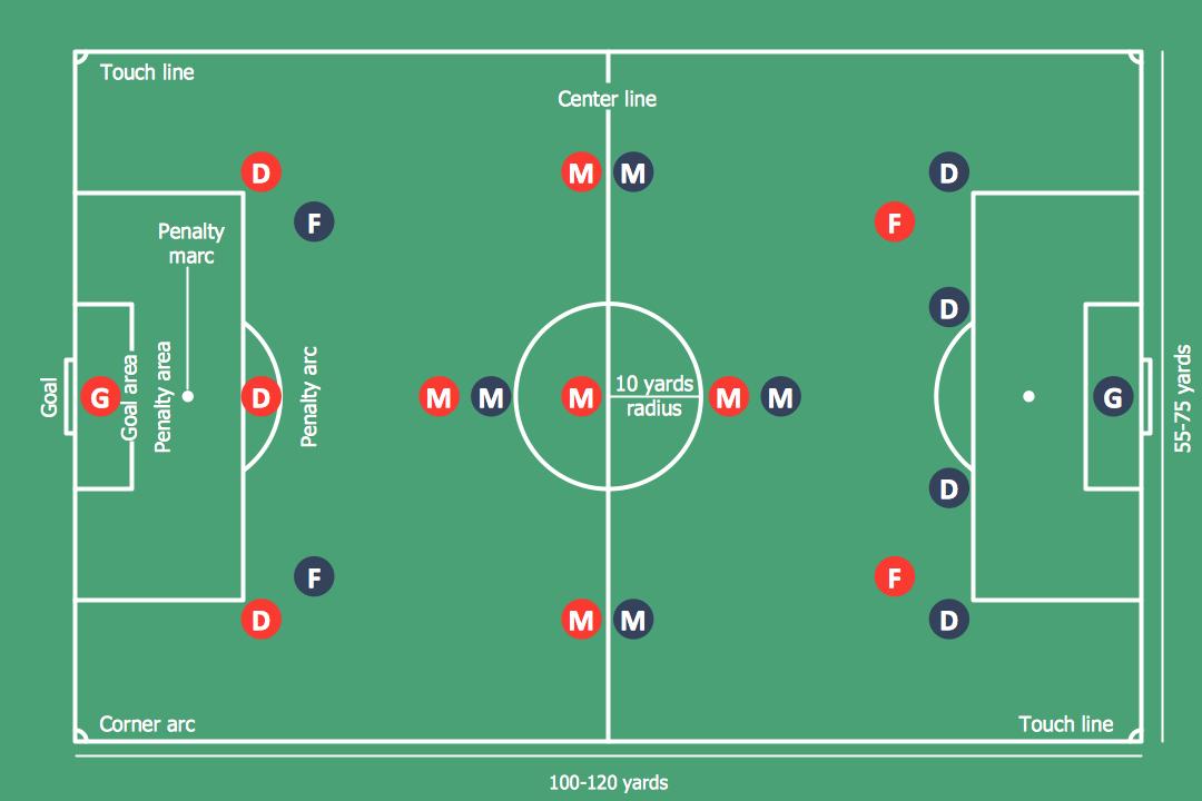 Soccer  Football  Field Templates