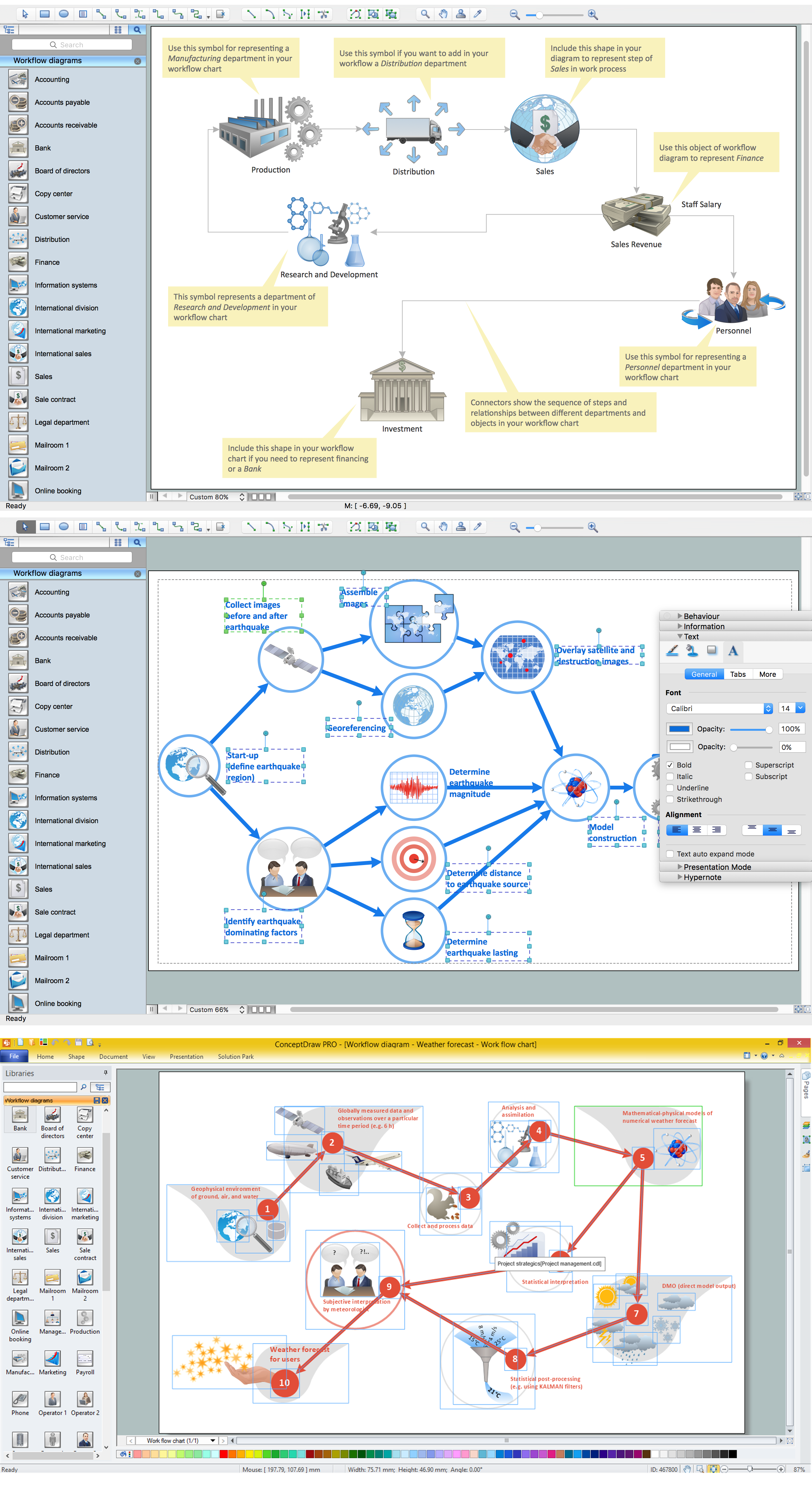 Software Diagrams - Workflow diagram, process flow diagram