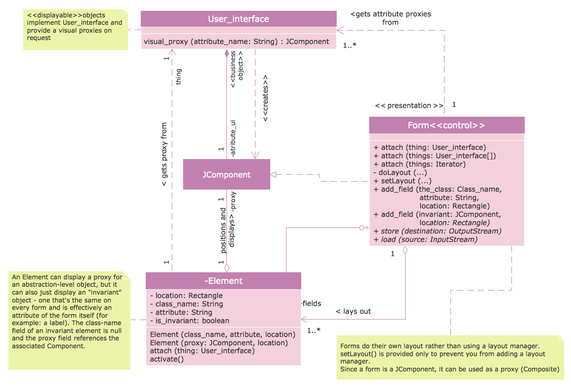 Context Diagram Template Process Flowchart Basic Flow Tool Class