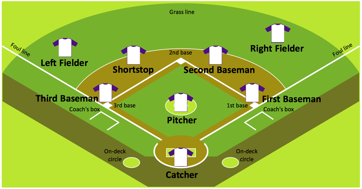 Baseball Diagram Baseball Field Corner View Sample
