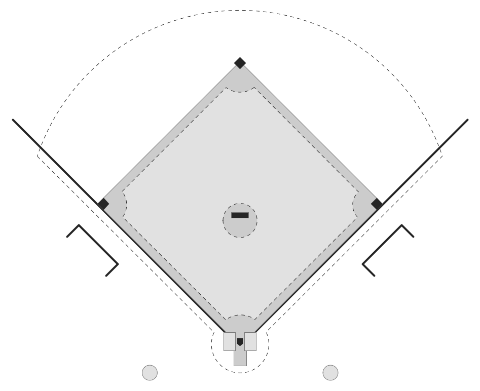 Baseball Field Template