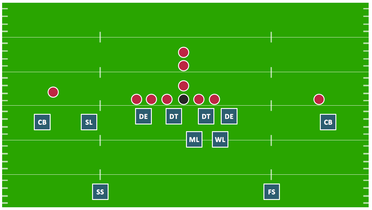 Sport – Football – Defensive Play – Under Front – Sample
