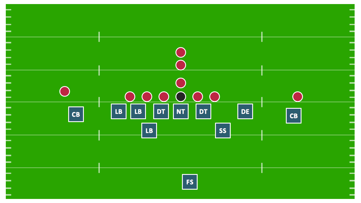 Sport – Football – Defensive Strategy – 46 Defence – Sample