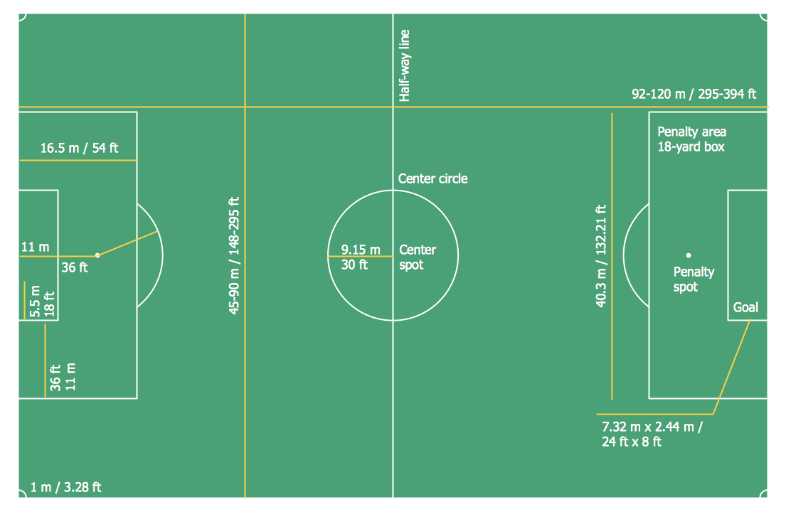 Soccer (Football) Dimensions