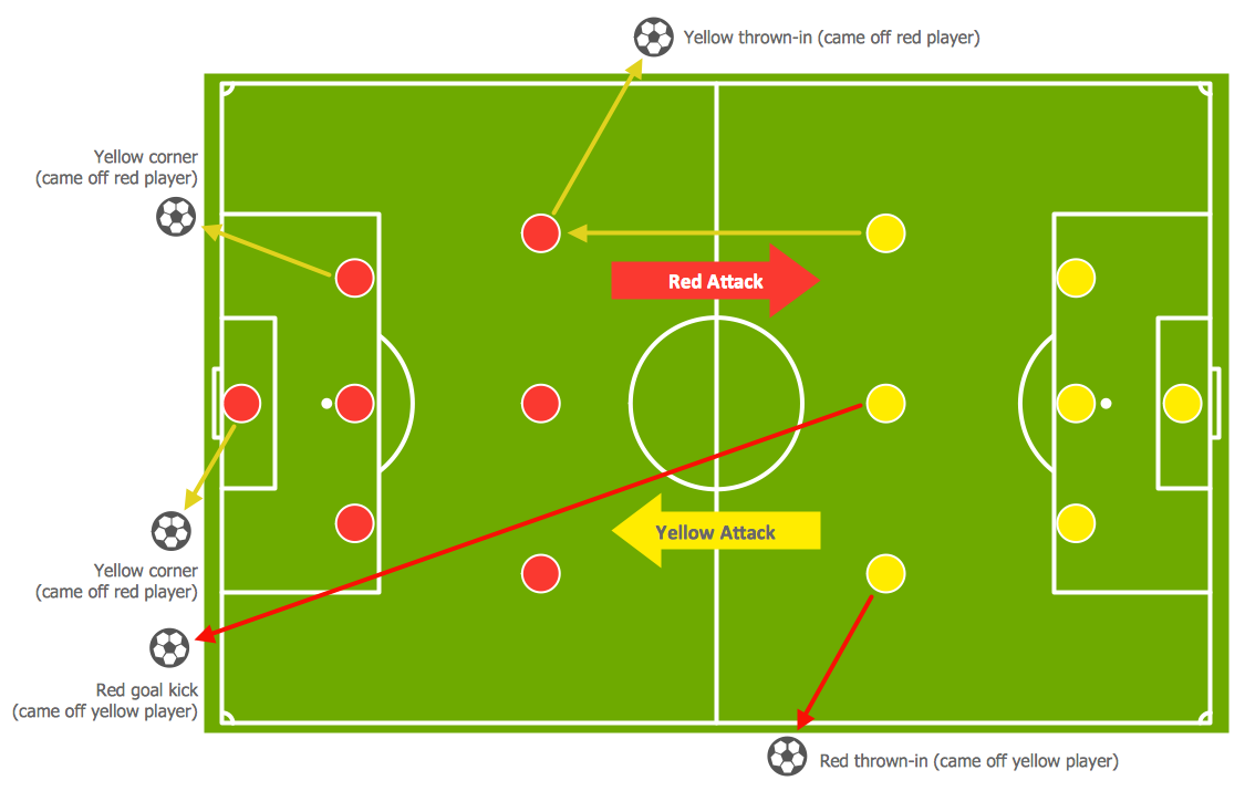 Soccer (Football) Tactics