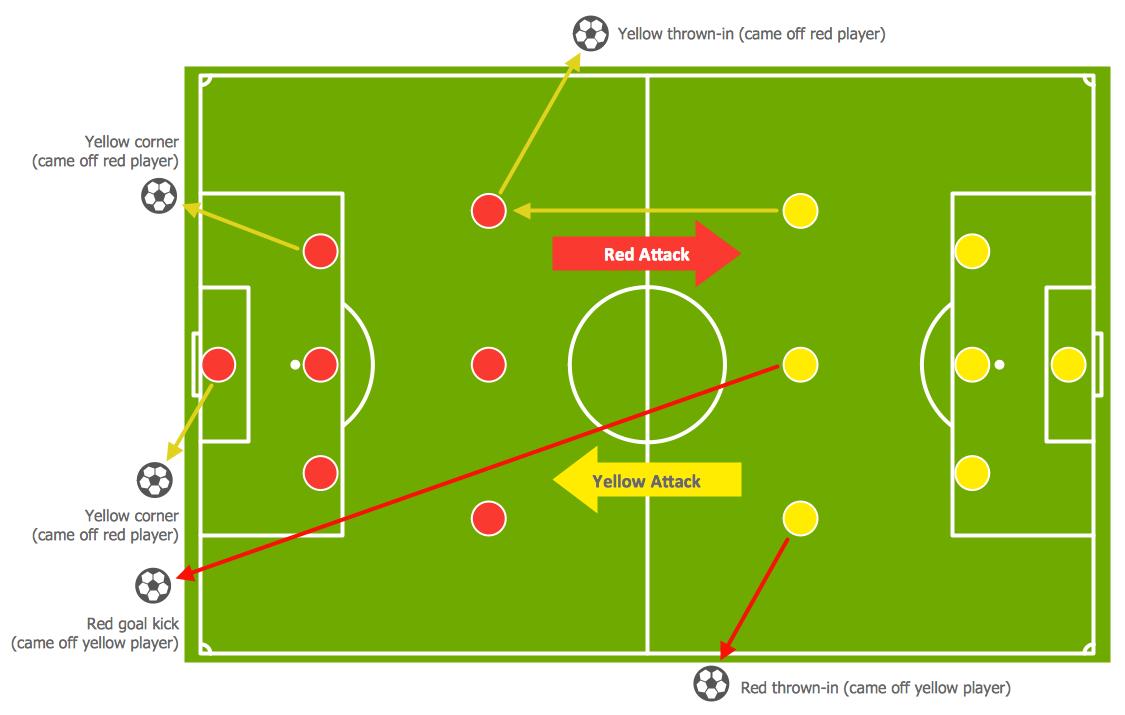 Soccer  Football  Tactics