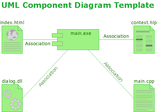 UML component diagram template