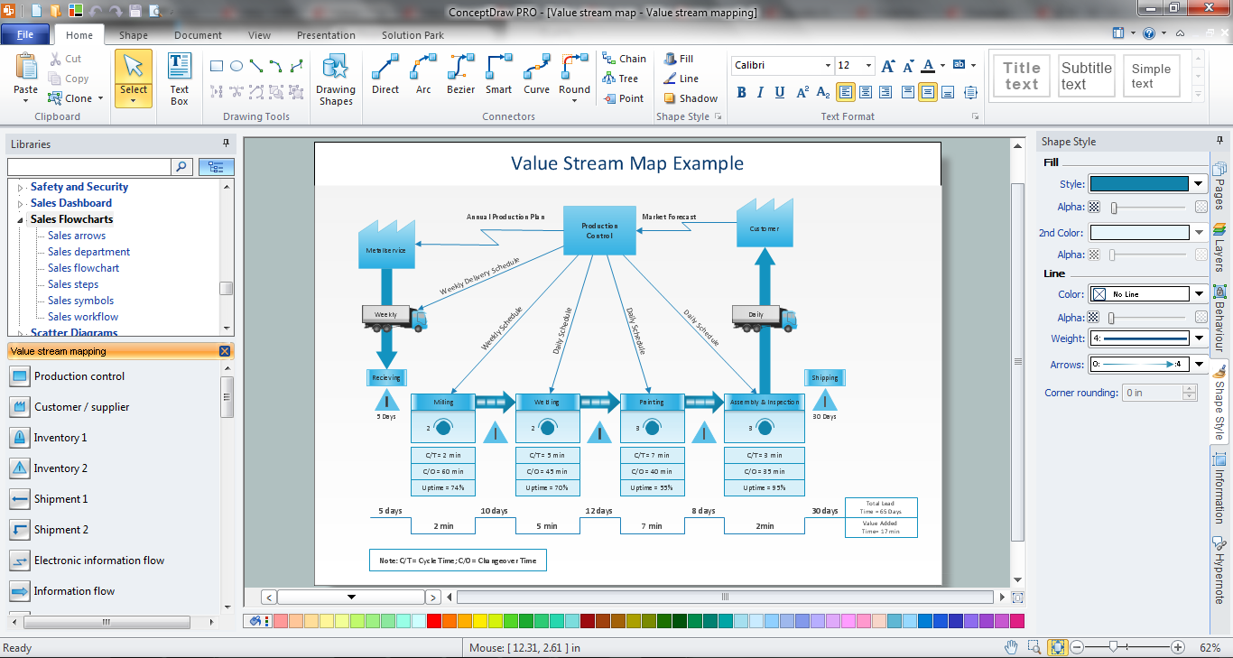 Value Stream Mapping Software