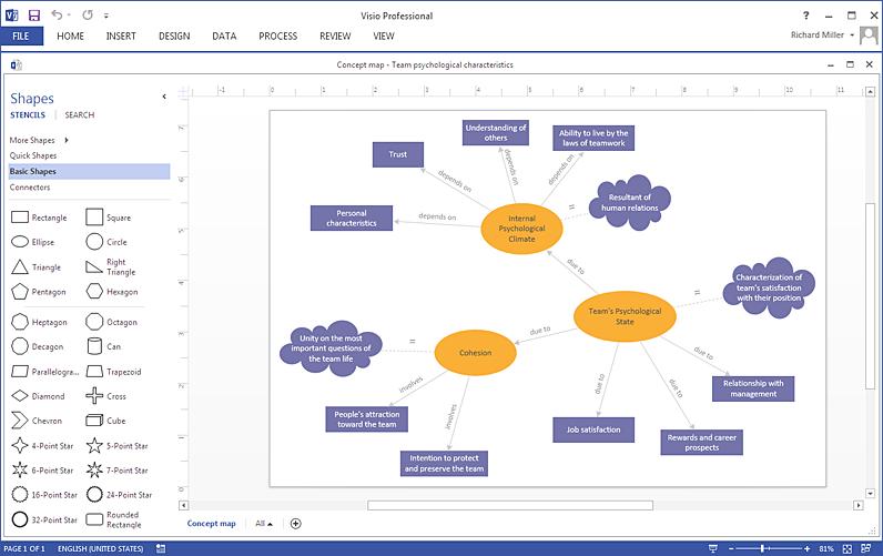 concept-map-diagram-export-to-visio