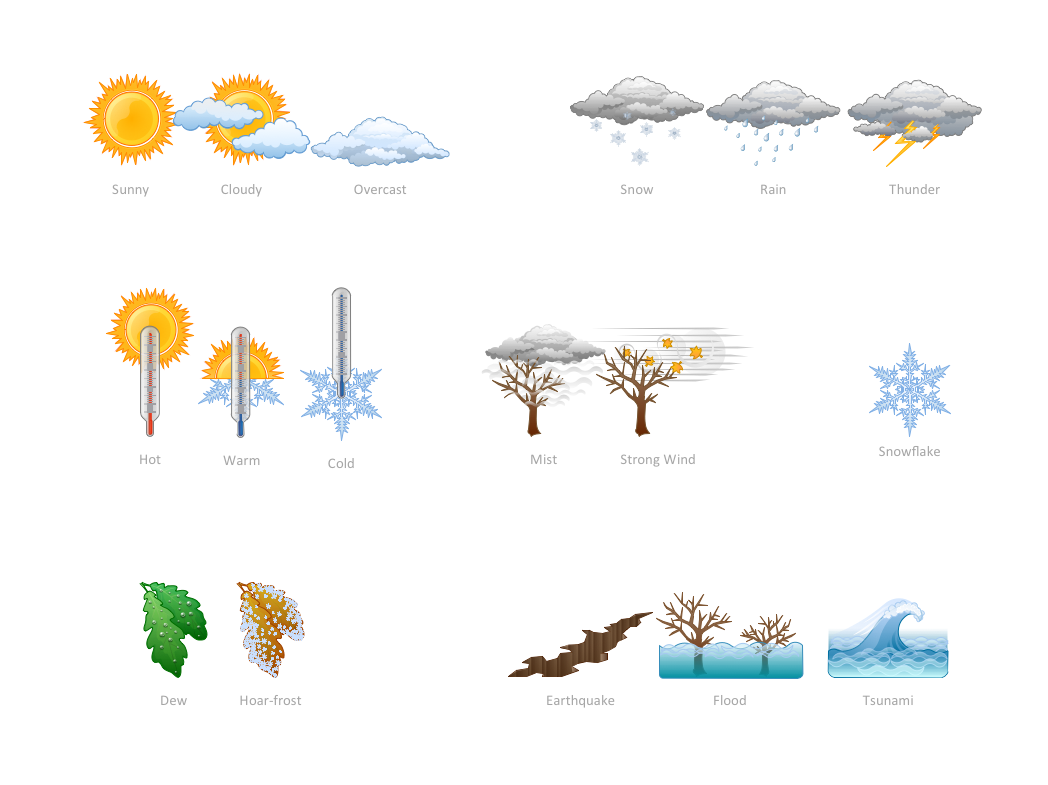 Weather - Design elements